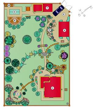 Декоративный огород разнотравье