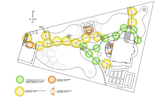 Схема системы освещения участка показывает размещение на территории светильников и декоративных подсветок.
