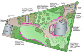 Первый вариант концепции проекта благоустройства и озеленения. Ландшафтный дизайн