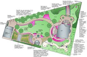 Второй вариант концепции проекта благоустройства и озеленения. Ландшафтный дизайн